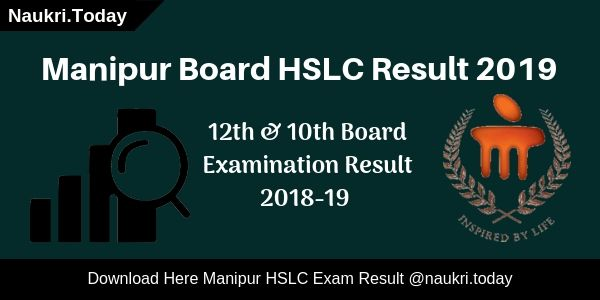 Manipur Board Result