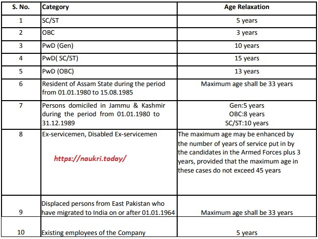 Required Age Criteria for UIIC Vacancy 2017 – 18