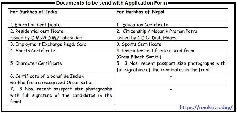 Required Documents attached with OSAP 2nd Battalion Gurkha Sepoys application form