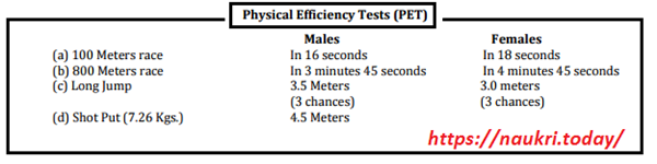 CAPF 2017 Physical Efficiency Test