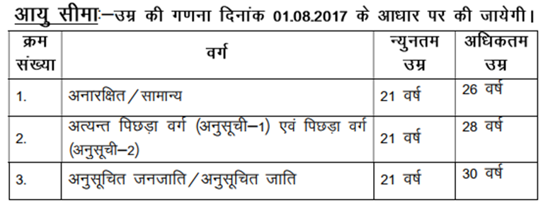 JSSC Police SI Jobs Age Limit