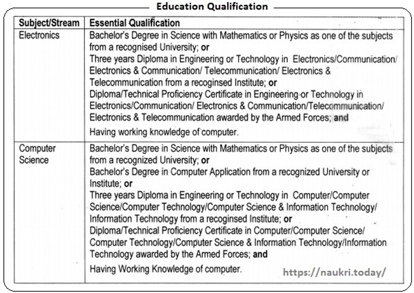 Delhi NTRO Jobs 2017 Education Qualification