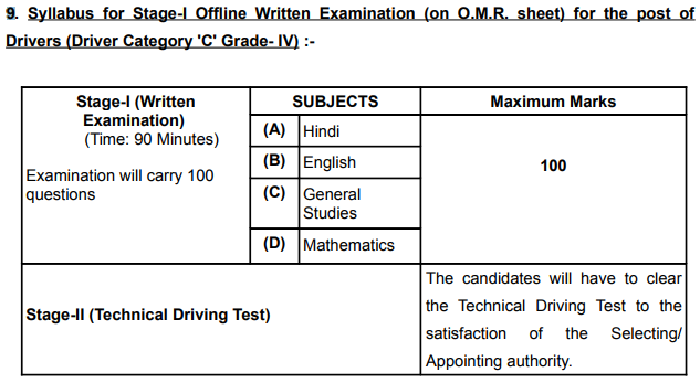 Group C Driver Exam Pattern