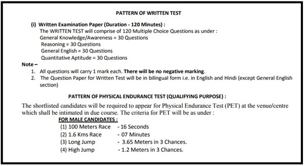 FCI Mp Exam Pattern
