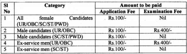 AP Postal Circle Recruitment Application Fees