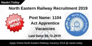 North Eastern Railway Recruitment 2019