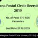 Telangana Postal Circle Recruitment