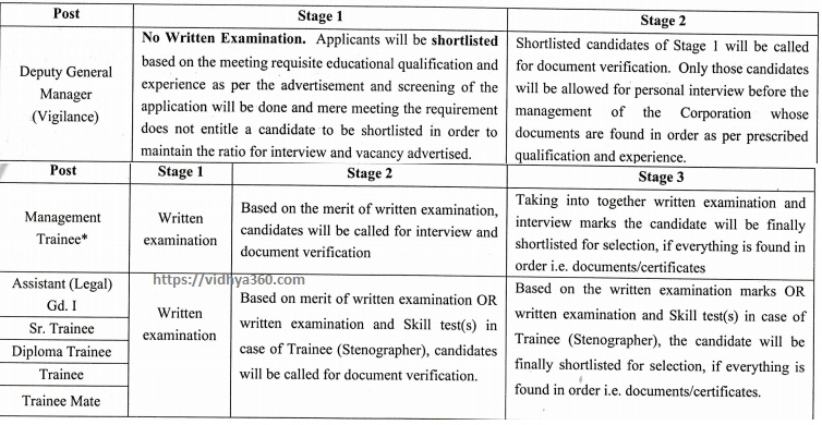 nscl selection process