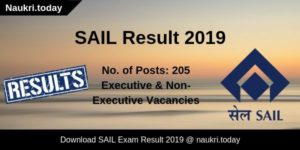 SAIL Result