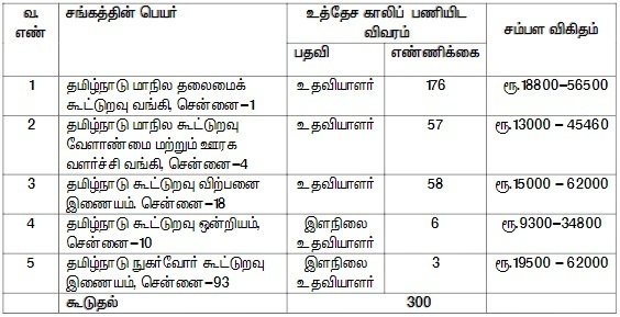TNSC Bank Pay Scale