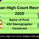 Rajasthan High Court Syllabus (1)